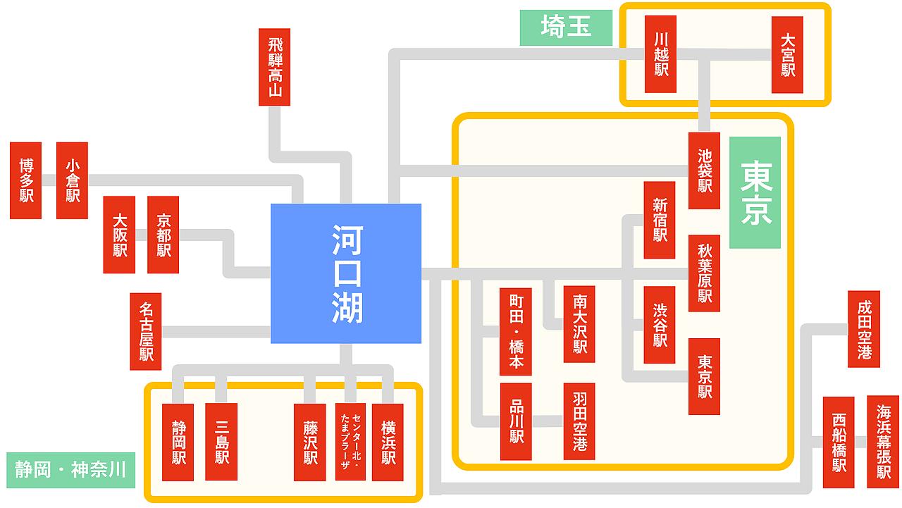 バス 大阪 静岡